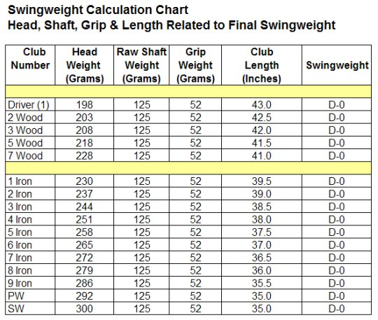 sw_calc_chart swing weight chart keni ganamas co